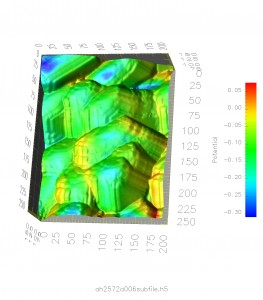 Color: Surface Potential, Height: Z-height (AFM)